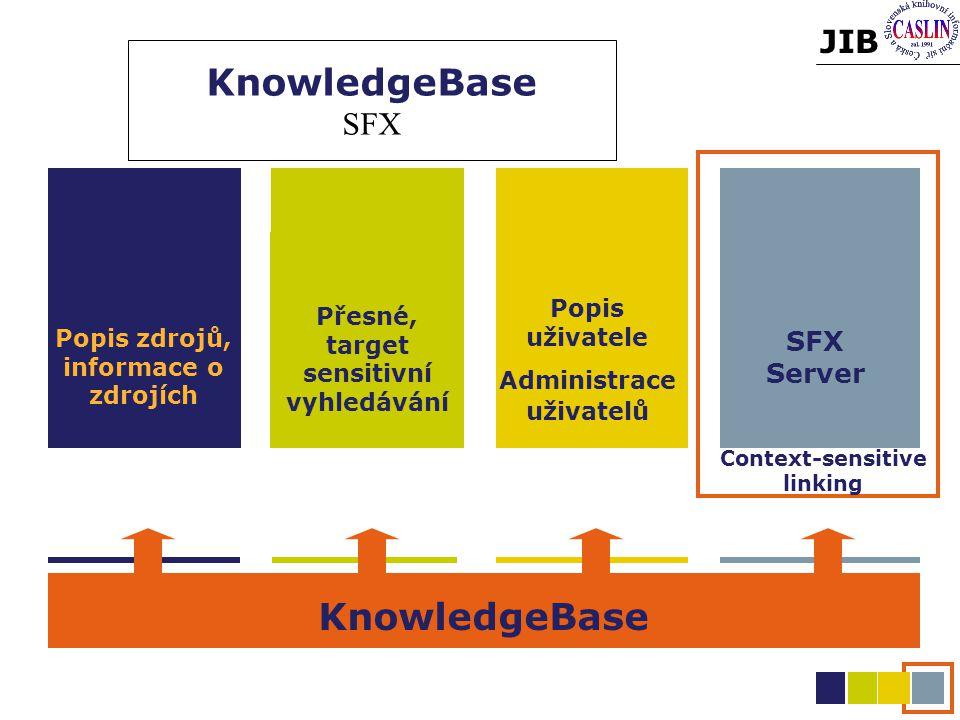 Universal Gateway User Admin Information Gateway SFX Server Přesné, target sensitivní vyhledávání Context-sensitive linking Popis uživatele Administrace uživatelů Popis zdrojů, informace o zdrojích KnowledgeBase SFX Server KnowledgeBase SFX