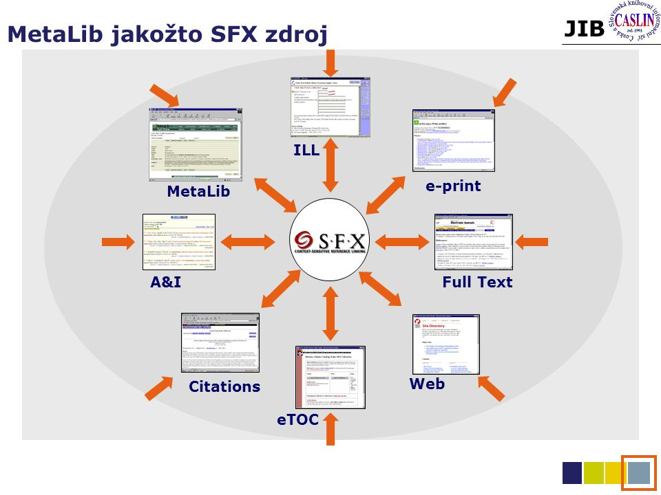 JIB A&I e-print Full Text MetaLib Citations Web eTOC MetaLib jakožto SFX zdroj ILL