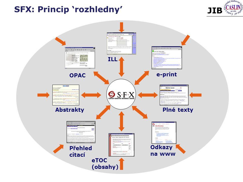 JIB Abstrakty e-print Plné texty OPAC ILL Přehled citací Odkazy na www eTOC (obsahy) SFX: Princip 'rozhledny'