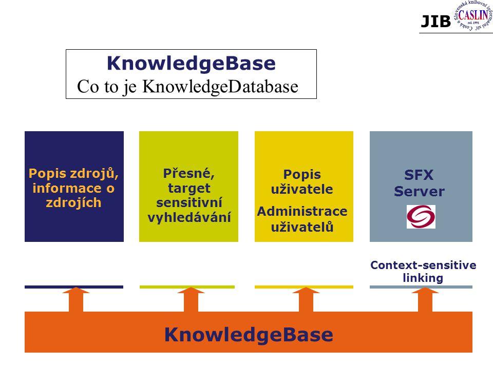 JIB Přesné, target sensitivní vyhledávání Context-sensitive linking Popis uživatele Administrace uživatelů Popis zdrojů, informace o zdrojích KnowledgeBase SFX Server KnowledgeBase Co to je KnowledgeDatabase