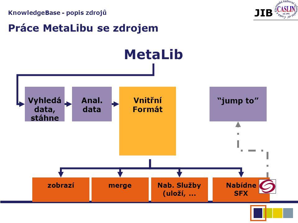 JIB KnowledgeBase - popis zdrojů Práce MetaLibu se zdrojem jump to MetaLib zobrazímergeNab.