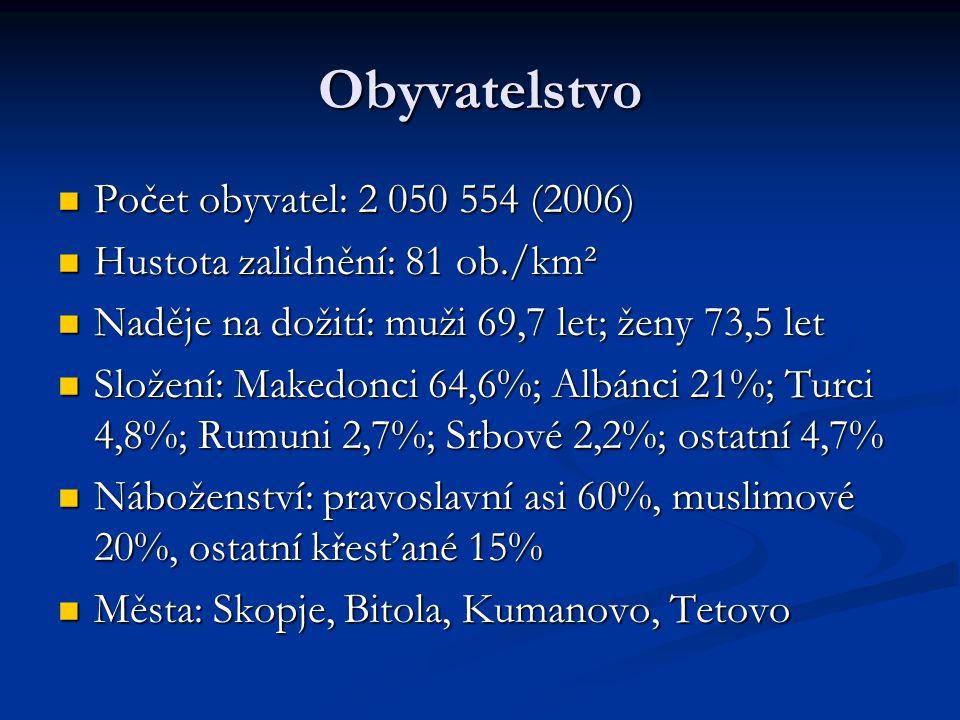 Historie Starověká Makedonie Starověká Makedonie Byzantská říše Byzantská říše Osmanská říše Osmanská říše Jugoslávie Jugoslávie 8.9.1991 – nezávislost, nebyla uznána Albánci 8.9.1991 – nezávislost, nebyla uznána Albánci
