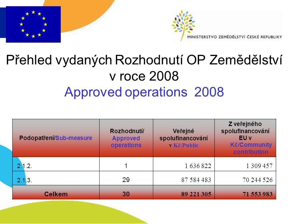 Přehled vydaných Rozhodnutí OP Zemědělství v roce 2008 Approved operations 2008 Podopatření/Sub-measure Rozhodnutí/ Approved operations Veřejné spolufinancování v Kč/Public Z veřejného spolufinancování EU v Kč/Community contribution 2.1.2.