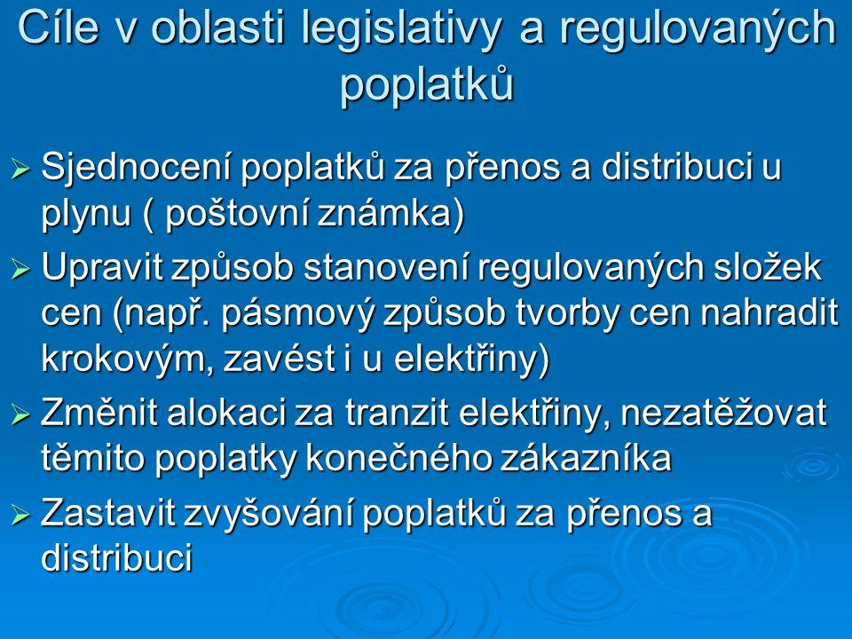 Cíle v oblasti legislativy a regulovaných poplatků  Sjednocení poplatků za přenos a distribuci u plynu ( poštovní známka)  Upravit způsob stanovení regulovaných složek cen (např.
