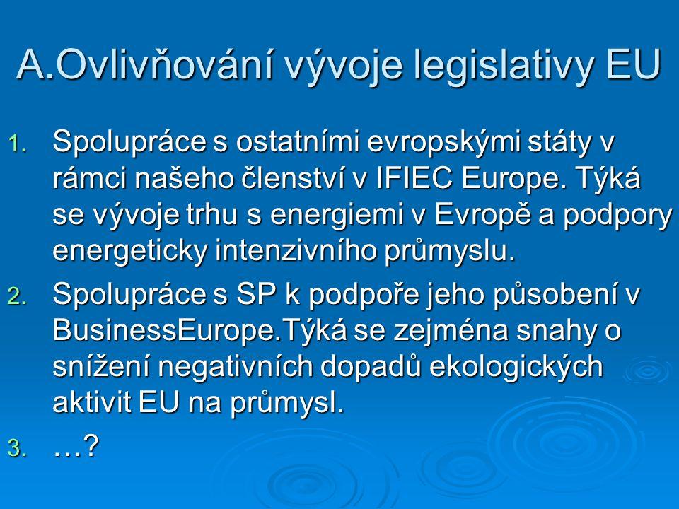 A.Ovlivňování vývoje legislativy EU 1.