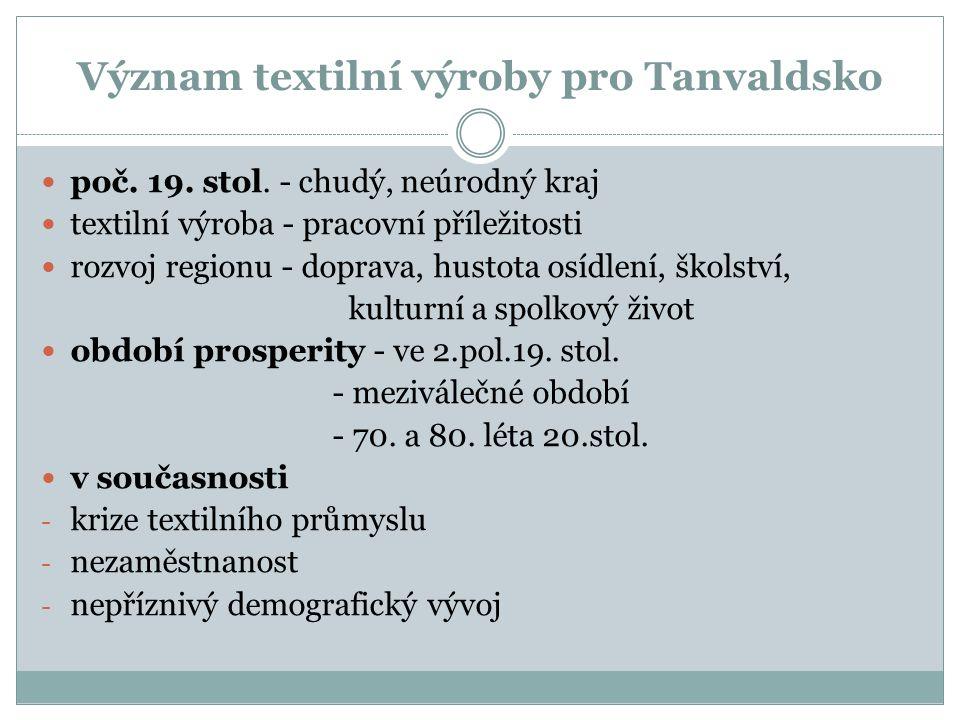 Význam textilní výroby pro Tanvaldsko poč.19. stol.