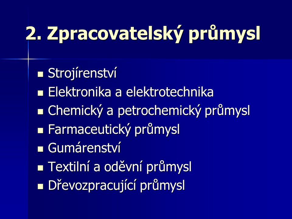2. Zpracovatelský průmysl Strojírenství Strojírenství Elektronika a elektrotechnika Elektronika a elektrotechnika Chemický a petrochemický průmysl Che