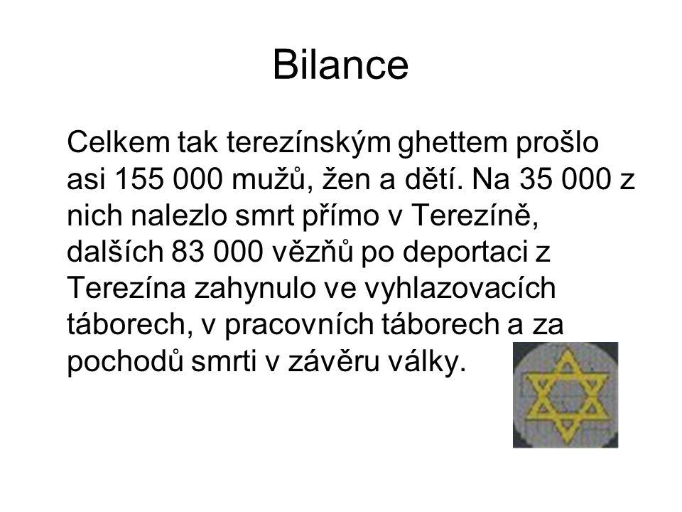 Bilance Celkem tak terezínským ghettem prošlo asi 155 000 mužů, žen a dětí. Na 35 000 z nich nalezlo smrt přímo v Terezíně, dalších 83 000 vězňů po de