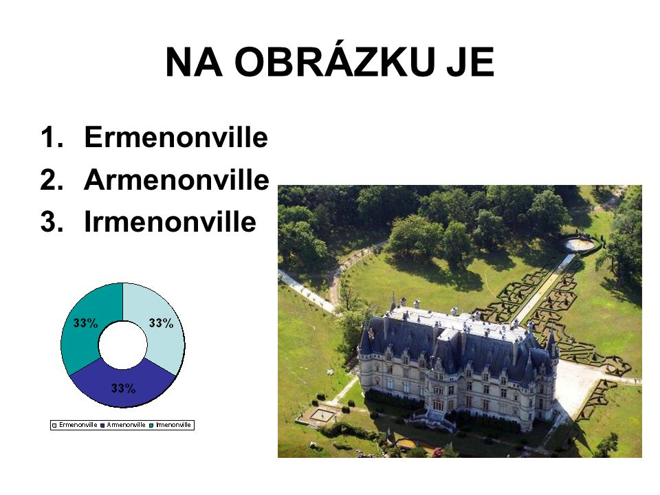 NA OBRÁZKU JE 1.Ermenonville 2.Armenonville 3.Irmenonville