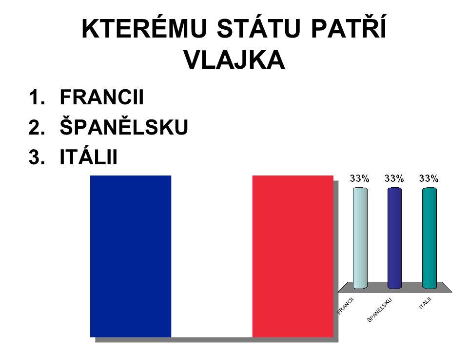 KTERÉMU STÁTU PATŘÍ VLAJKA 1.FRANCII 2.ŠPANĚLSKU 3.ITÁLII
