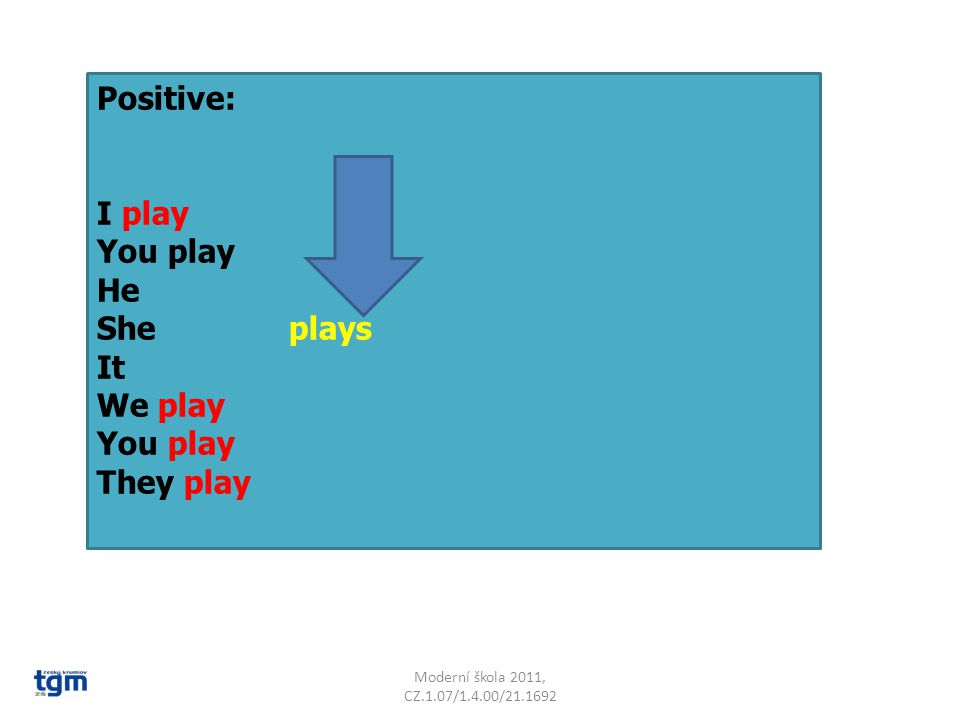 Moderní škola 2011, CZ.1.07/1.4.00/21.1692 Negative: I don´t play You don´t play He She doesn´t play It We don´t play You don´t play They don´t play