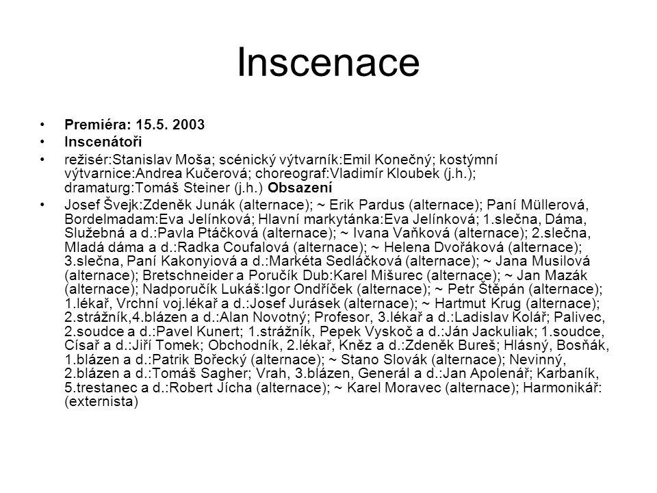 Inscenace Premiéra: 15.5.