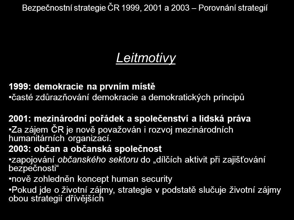 Bezpečnostní strategie ČR 1999, 2001 a 2003 – Porovnání strategií Leitmotivy 1999: demokracie na prvním místě časté zdůrazňování demokracie a demokrat