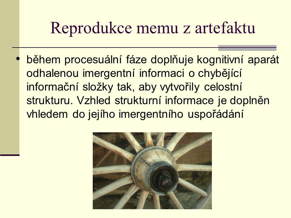 Reprodukce memu z artefaktu během procesuální fáze doplňuje kognitivní aparát odhalenou imergentní informaci o chybějící informační složky tak, aby vytvořily celostní strukturu.