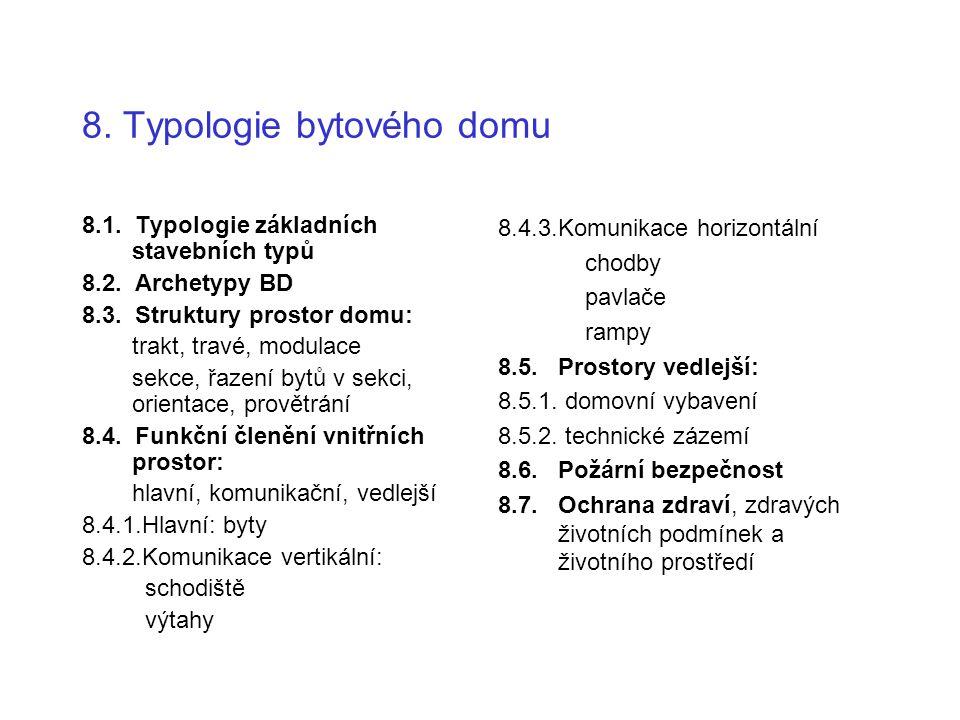 8. Typologie bytového domu 8.1. Typologie základních stavebních typů 8.2. Archetypy BD 8.3. Struktury prostor domu: trakt, travé, modulace sekce, řaze