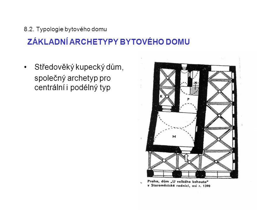 8.2. Typologie bytového domu ZÁKLADNÍ ARCHETYPY BYTOVÉHO DOMU Středověký kupecký dům, společný archetyp pro centrální i podélný typ