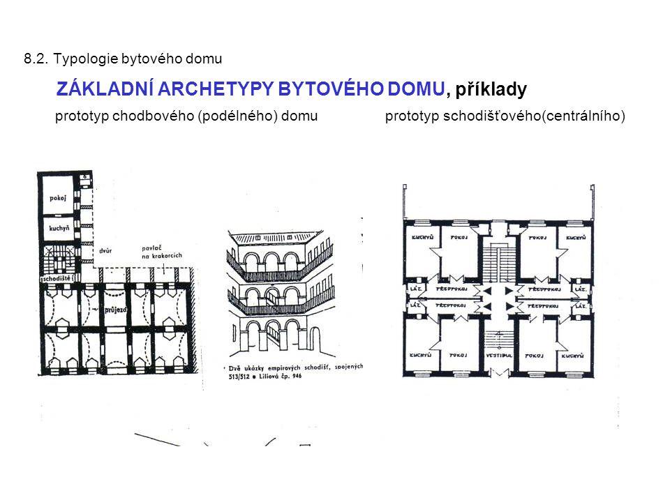 8.2. Typologie bytového domu ZÁKLADNÍ ARCHETYPY BYTOVÉHO DOMU, příklady prototyp chodbového (podélného) domu prototyp schodišťového(centrálního)