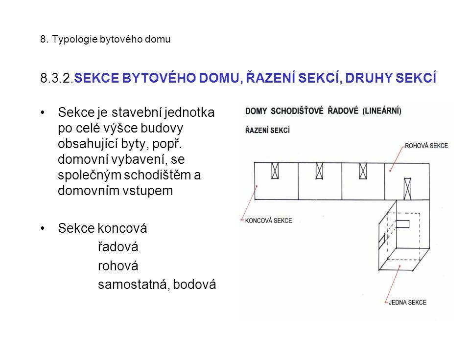 8. Typologie bytového domu 8.3.2.SEKCE BYTOVÉHO DOMU, ŘAZENÍ SEKCÍ, DRUHY SEKCÍ Sekce je stavební jednotka po celé výšce budovy obsahující byty, popř.
