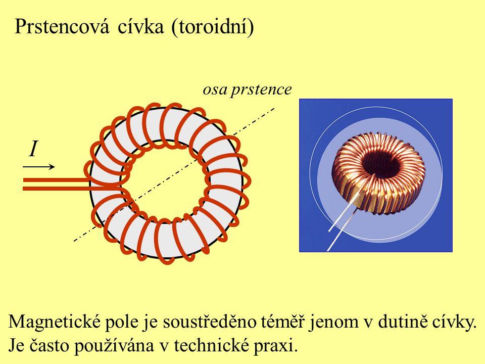 Prstencová cívka (toroidní) osa prstence I Magnetické pole je soustředěno téměř jenom v dutině cívky.