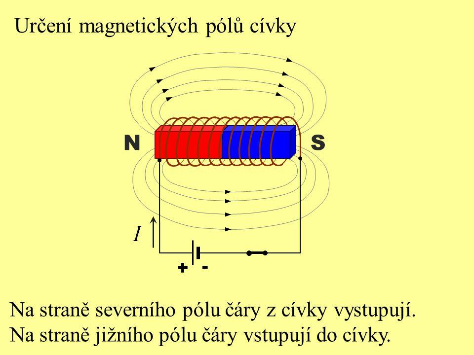 Magnetická indukce v ose cívky Magnetické pole v ose cívky je téměř homogenní.