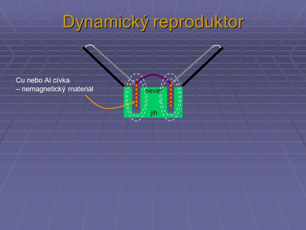 Dynamický reproduktor Cu nebo Al cívka – nemagnetický materiál sever jih