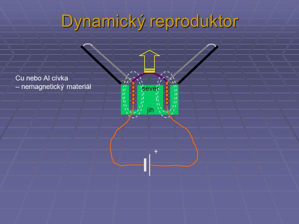 Dynamický reproduktor Cu nebo Al cívka – nemagnetický materiál sever jih +