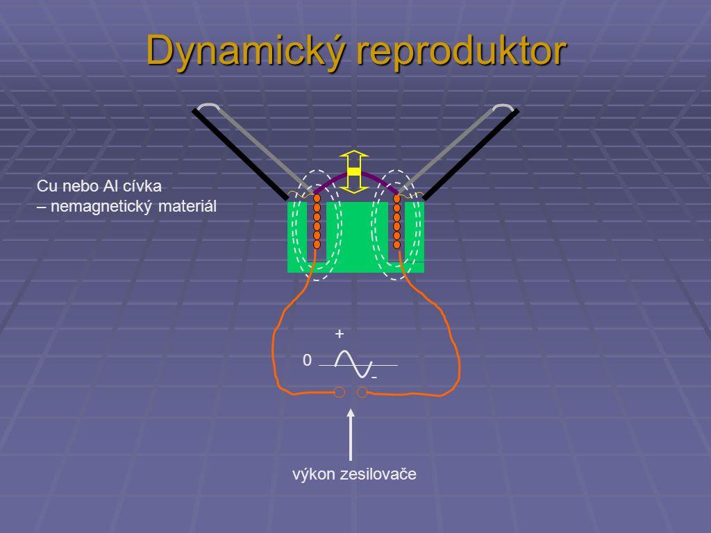 Dynamický reproduktor Cu nebo Al cívka – nemagnetický materiál výkon zesilovače + - 0