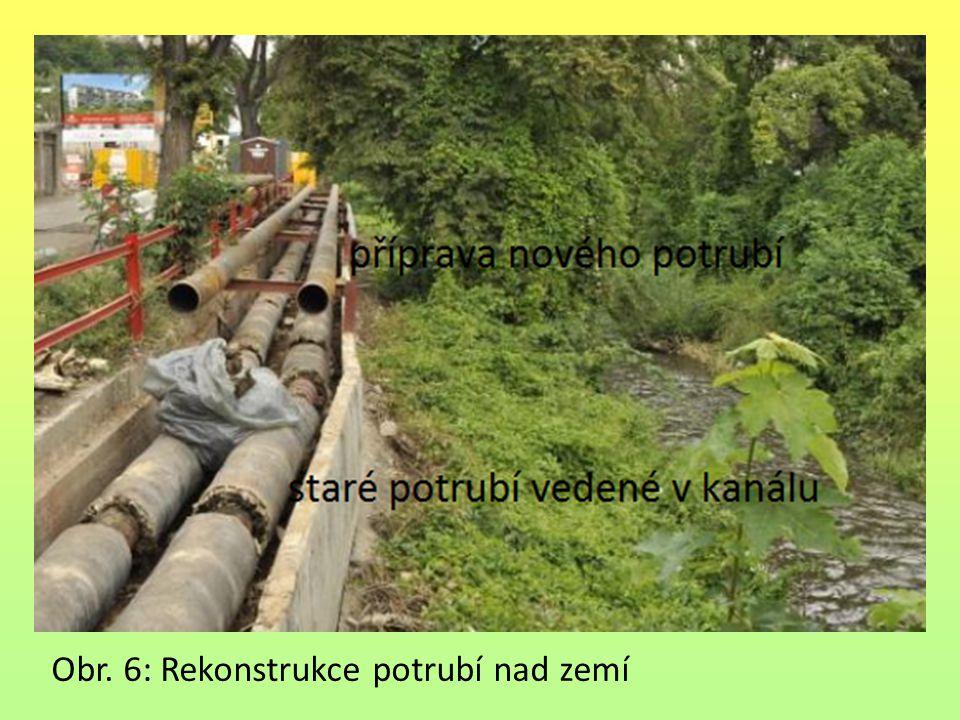 Obr. 6: Rekonstrukce potrubí nad zemí