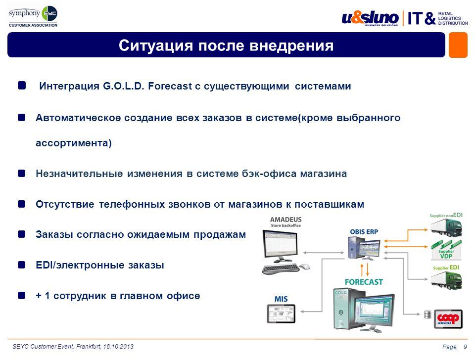 Page Ситуация после внедрения Интеграция G.O.L.D. Forecast c существующими системами Автоматическое создание всех заказов в системе(кроме выбранного а