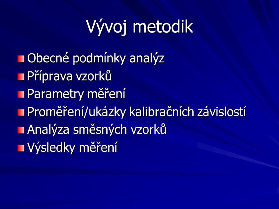 Vývoj metodik Obecné podmínky analýz Příprava vzorků Parametry měření Proměření/ukázky kalibračních závislostí Analýza směsných vzorků Výsledky měření