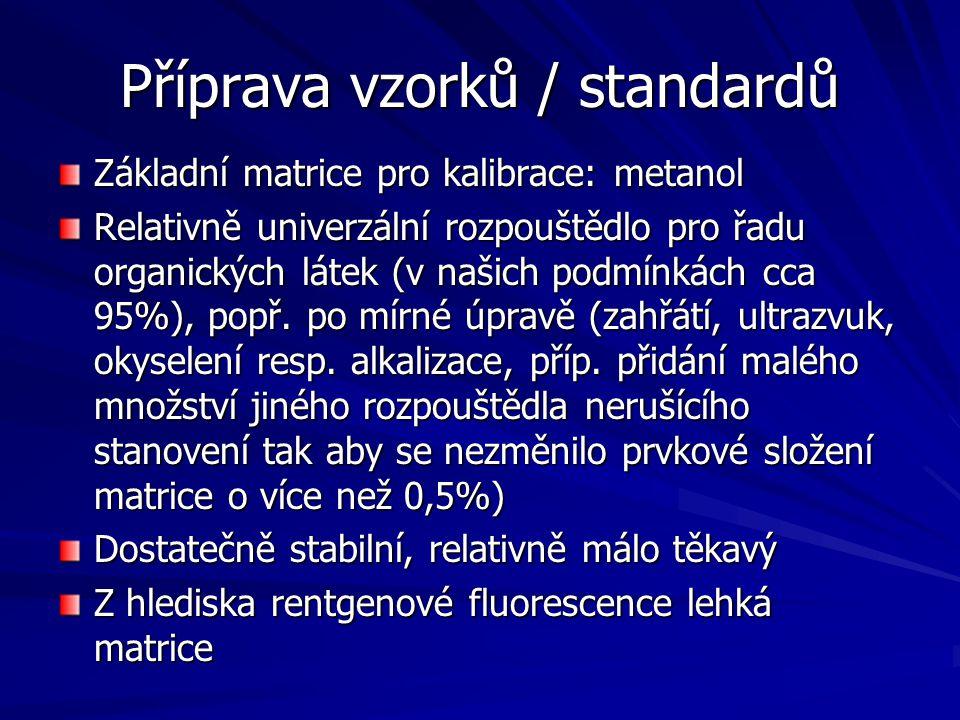Příprava vzorků / standardů Základní matrice pro kalibrace: metanol Relativně univerzální rozpouštědlo pro řadu organických látek (v našich podmínkách