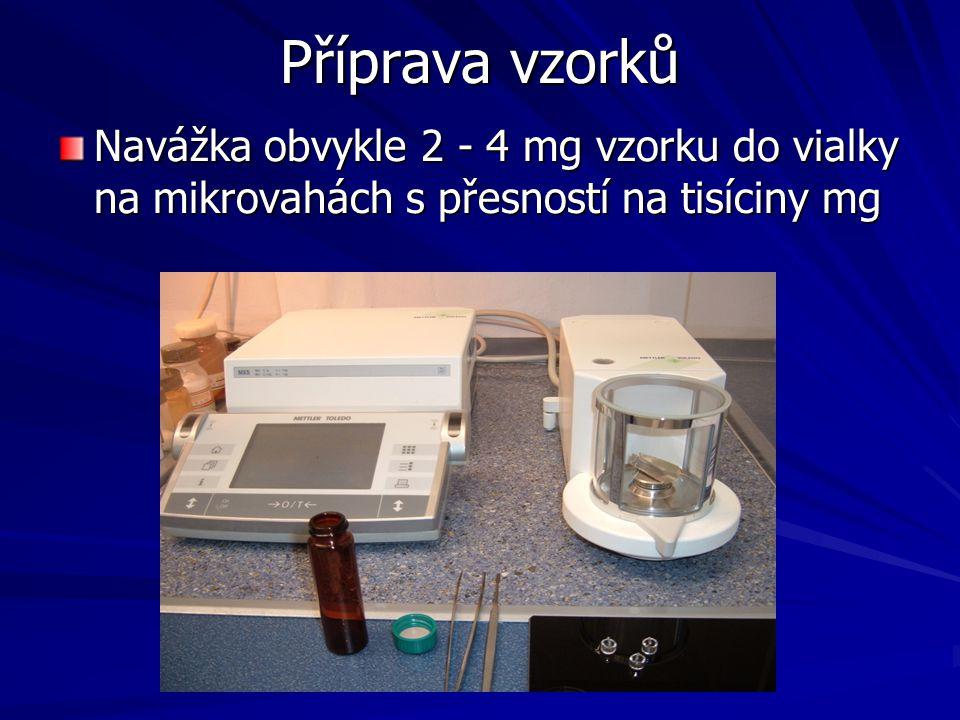 Příprava vzorků Navážka obvykle 2 - 4 mg vzorku do vialky na mikrovahách s přesností na tisíciny mg