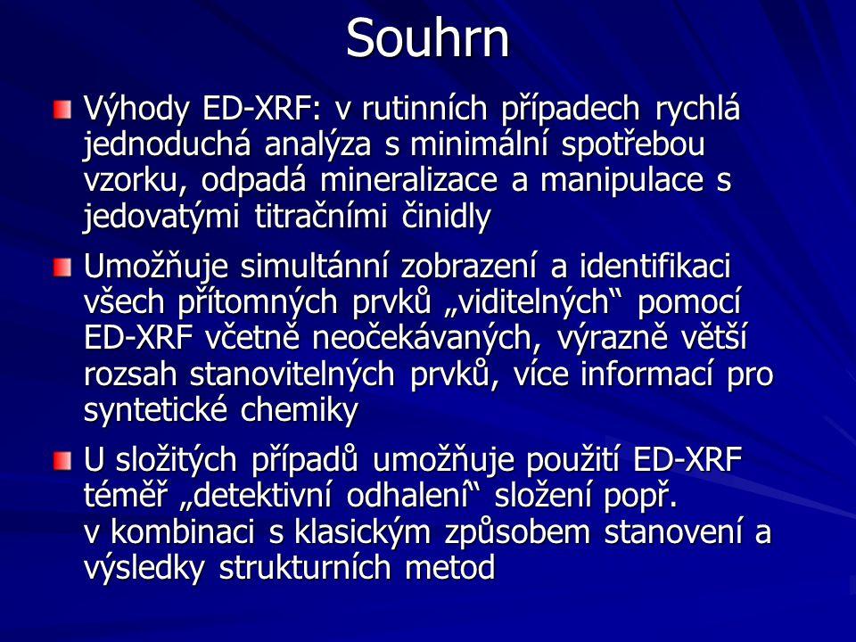 Souhrn Výhody ED-XRF: v rutinních případech rychlá jednoduchá analýza s minimální spotřebou vzorku, odpadá mineralizace a manipulace s jedovatými titr