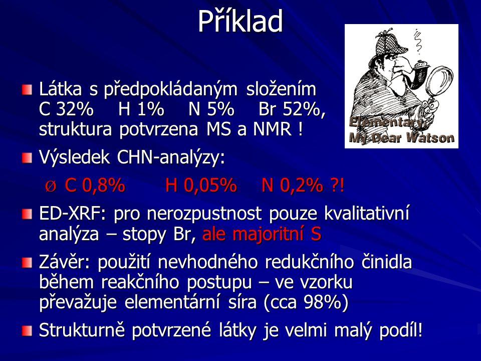 Příklad Látka s předpokládaným složením C 32% H 1% N 5% Br 52%, struktura potvrzena MS a NMR ! Výsledek CHN-analýzy: Ø C 0,8% H 0,05% N 0,2% ?! ED-XRF