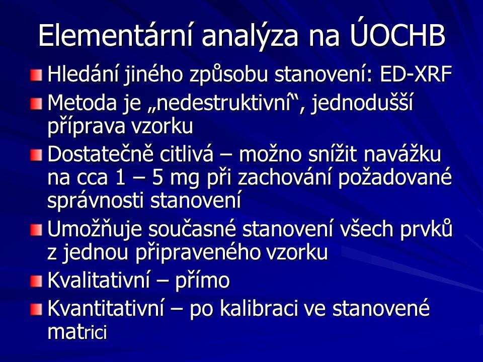 """Elementární analýza na ÚOCHB Hledání jiného způsobu stanovení: ED-XRF Metoda je """"nedestruktivní"""", jednodušší příprava vzorku Dostatečně citlivá – možn"""
