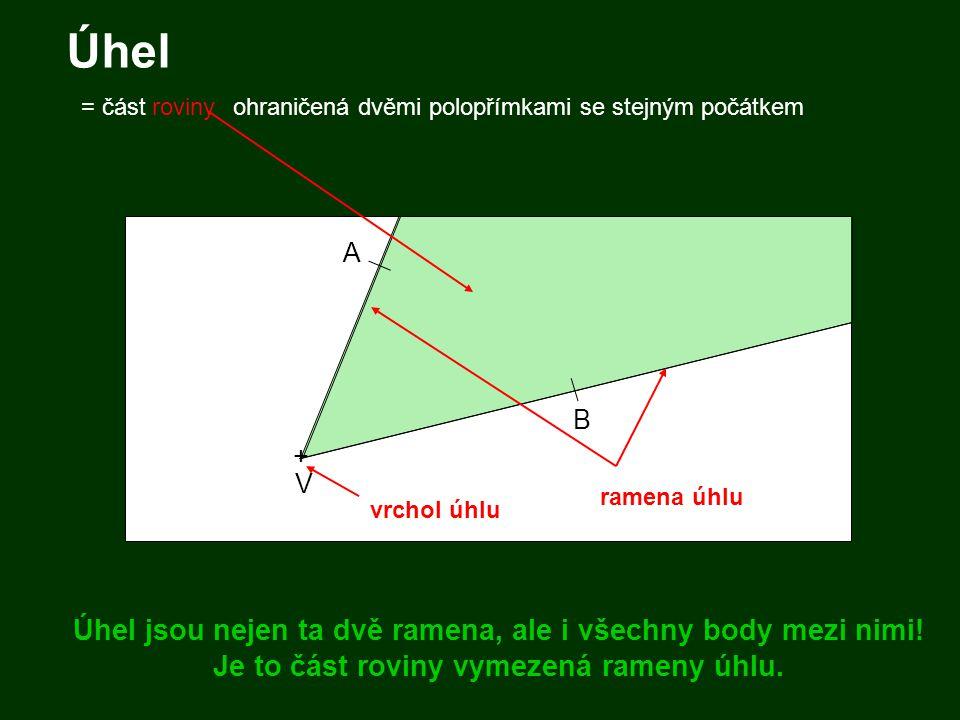 ramena úhlu + V A B Úhel jsou nejen ta dvě ramena, ale i všechny body mezi nimi! Je to část roviny vymezená rameny úhlu. Úhel = část roviny ohraničená