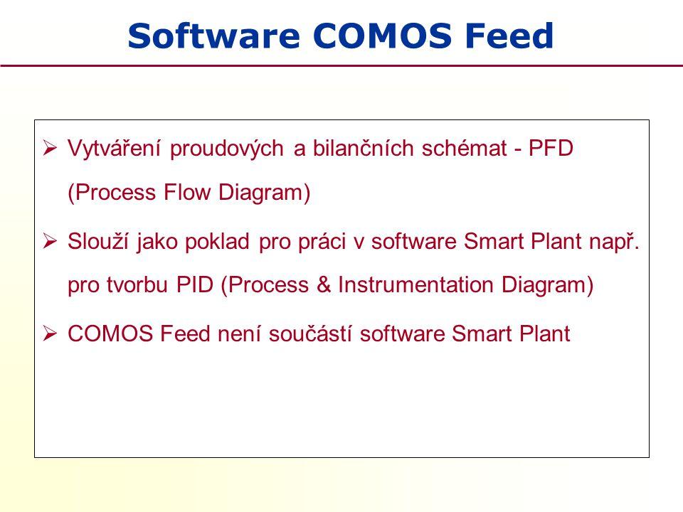 Software COMOS Feed  Vytváření proudových a bilančních schémat - PFD (Process Flow Diagram)  Slouží jako poklad pro práci v software Smart Plant nap