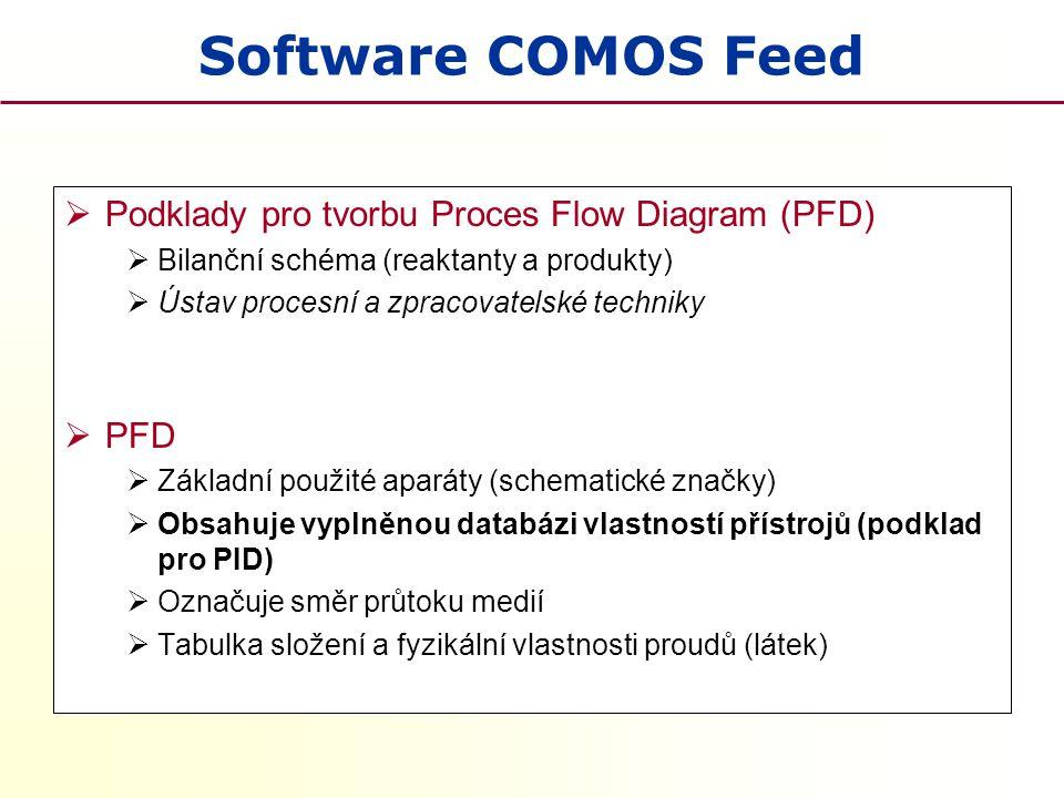 Software COMOS Feed  Podklady pro tvorbu Proces Flow Diagram (PFD)  Bilanční schéma (reaktanty a produkty)  Ústav procesní a zpracovatelské technik