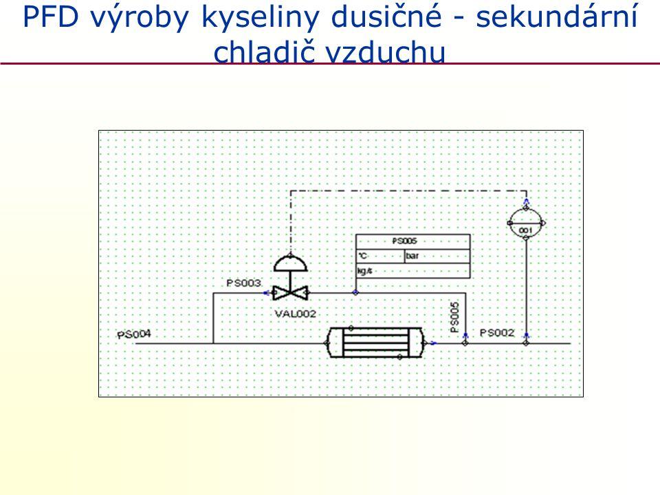 PFD výroby kyseliny dusičné - sekundární chladič vzduchu