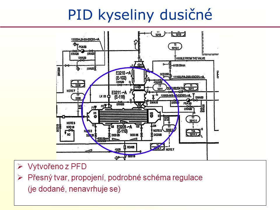  Vytvořeno z PFD  Přesný tvar, propojení, podrobné schéma regulace (je dodané, nenavrhuje se)