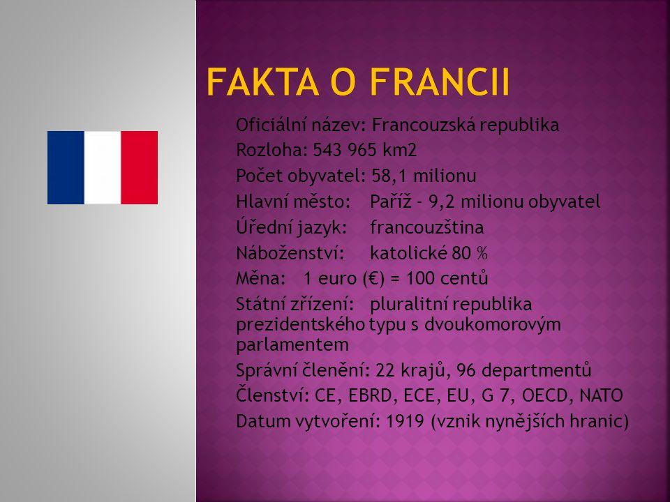 Oficiální název: Francouzská republika Rozloha: 543 965 km2 Počet obyvatel: 58,1 milionu Hlavní město:Paříž - 9,2 milionu obyvatel Úřední jazyk:francouzština Náboženství:katolické 80 % Měna:1 euro (€) = 100 centů Státní zřízení:pluralitní republika prezidentského typu s dvoukomorovým parlamentem Správní členění: 22 krajů, 96 departmentů Členství: CE, EBRD, ECE, EU, G 7, OECD, NATO Datum vytvoření: 1919 (vznik nynějších hranic)