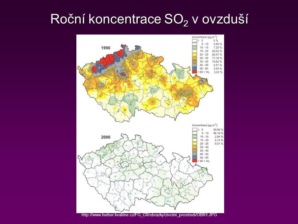 Roční koncentrace SO 2 v ovzduší http://www.herber.kvalitne.cz/FG_CR/obrazky/zivotni_prostredi/OBR1.JPG