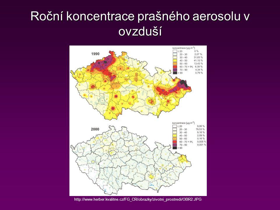 Roční koncentrace prašného aerosolu v ovzduší http://www.herber.kvalitne.cz/FG_CR/obrazky/zivotni_prostredi/OBR2.JPG