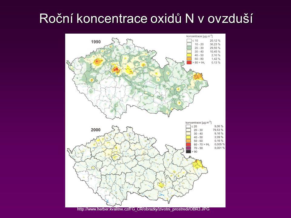 Roční koncentrace oxidů N v ovzduší http://www.herber.kvalitne.cz/FG_CR/obrazky/zivotni_prostredi/OBR3.JPG