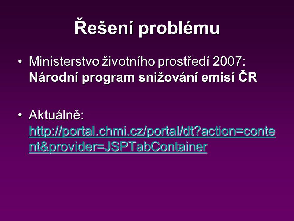 Řešení problému Ministerstvo životního prostředí 2007: Národní program snižování emisí ČRMinisterstvo životního prostředí 2007: Národní program snižov