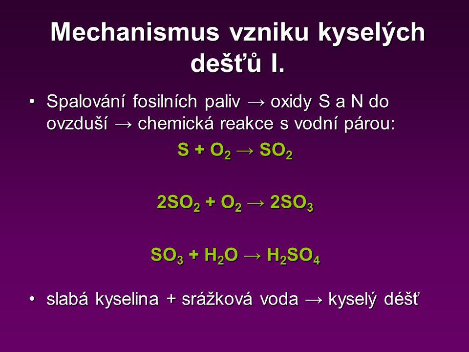 Mechanismus vzniku kyselých dešťů I. Spalování fosilních paliv → oxidy S a N do ovzduší → chemická reakce s vodní párou:Spalování fosilních paliv → ox