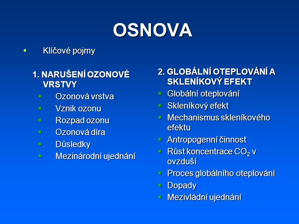 OSNOVA  Klíčové pojmy 1.NARUŠENÍ OZONOVÉ VRSTVY 1.