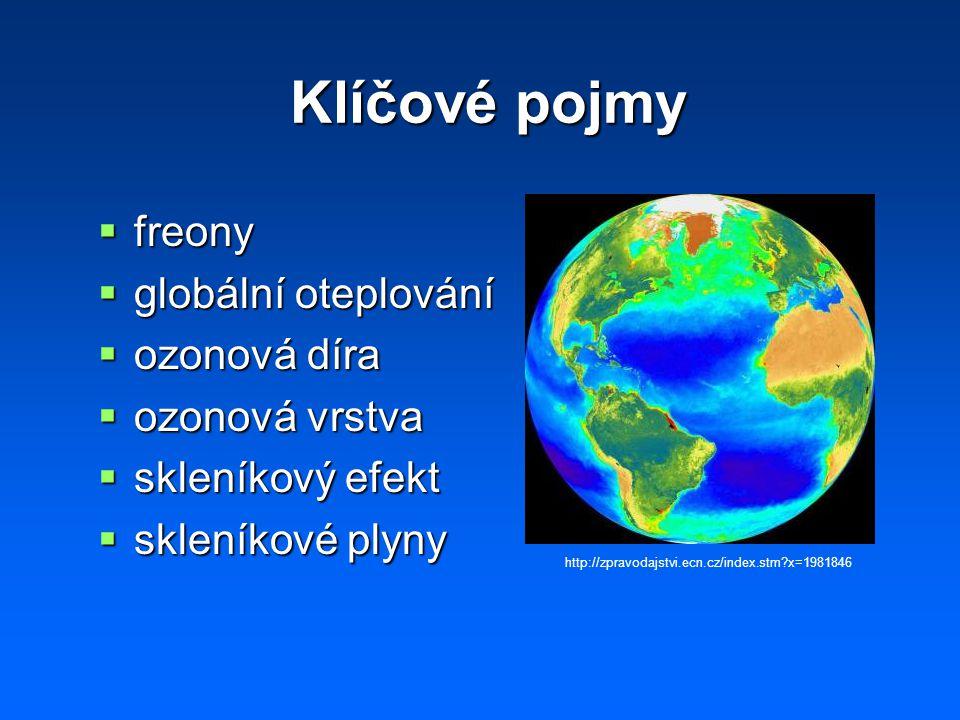 Klíčové pojmy  freony  globální oteplování  ozonová díra  ozonová vrstva  skleníkový efekt  skleníkové plyny http://zpravodajstvi.ecn.cz/index.stm?x=1981846