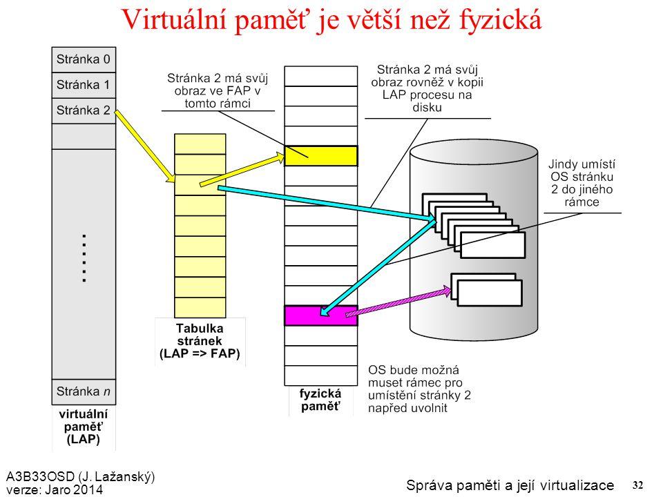 A3B33OSD (J. Lažanský) verze: Jaro 2014 Správa paměti a její virtualizace 32 Virtuální paměť je větší než fyzická