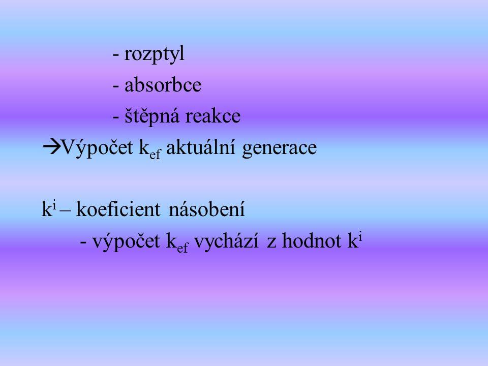 - rozptyl - absorbce - štěpná reakce  Výpočet k ef aktuální generace k i – koeficient násobení - výpočet k ef vychází z hodnot k i